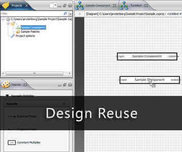 design_reuse